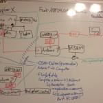 Unsere Planung zum autonomen Flug